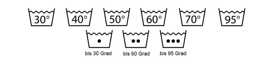 Grad darf wäsche 30 bei man auch grad aufhängen 40 30 grad